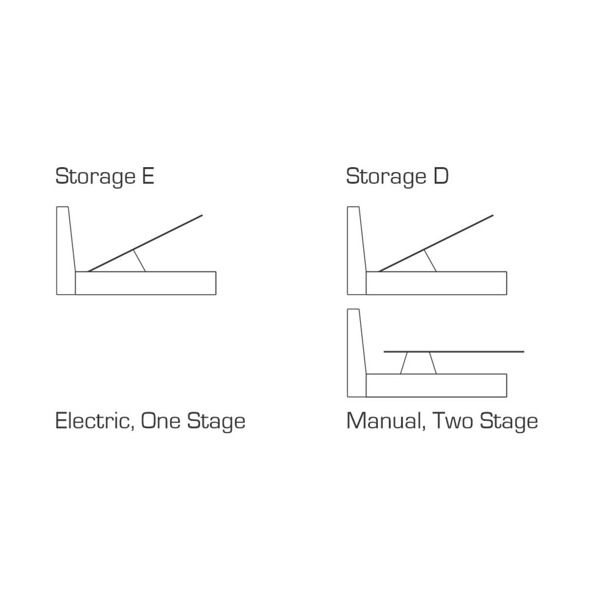 Storage E vs D 1216px x 1217px (1)